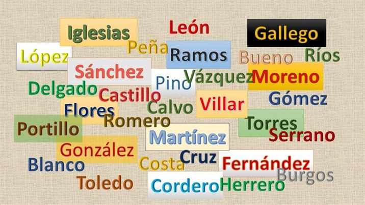 Apellidos españoles